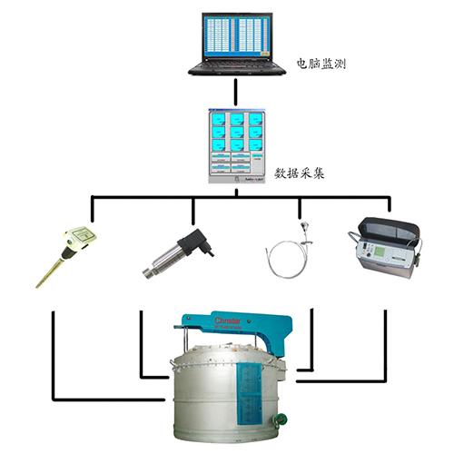 HSI型炉医生诊断系统